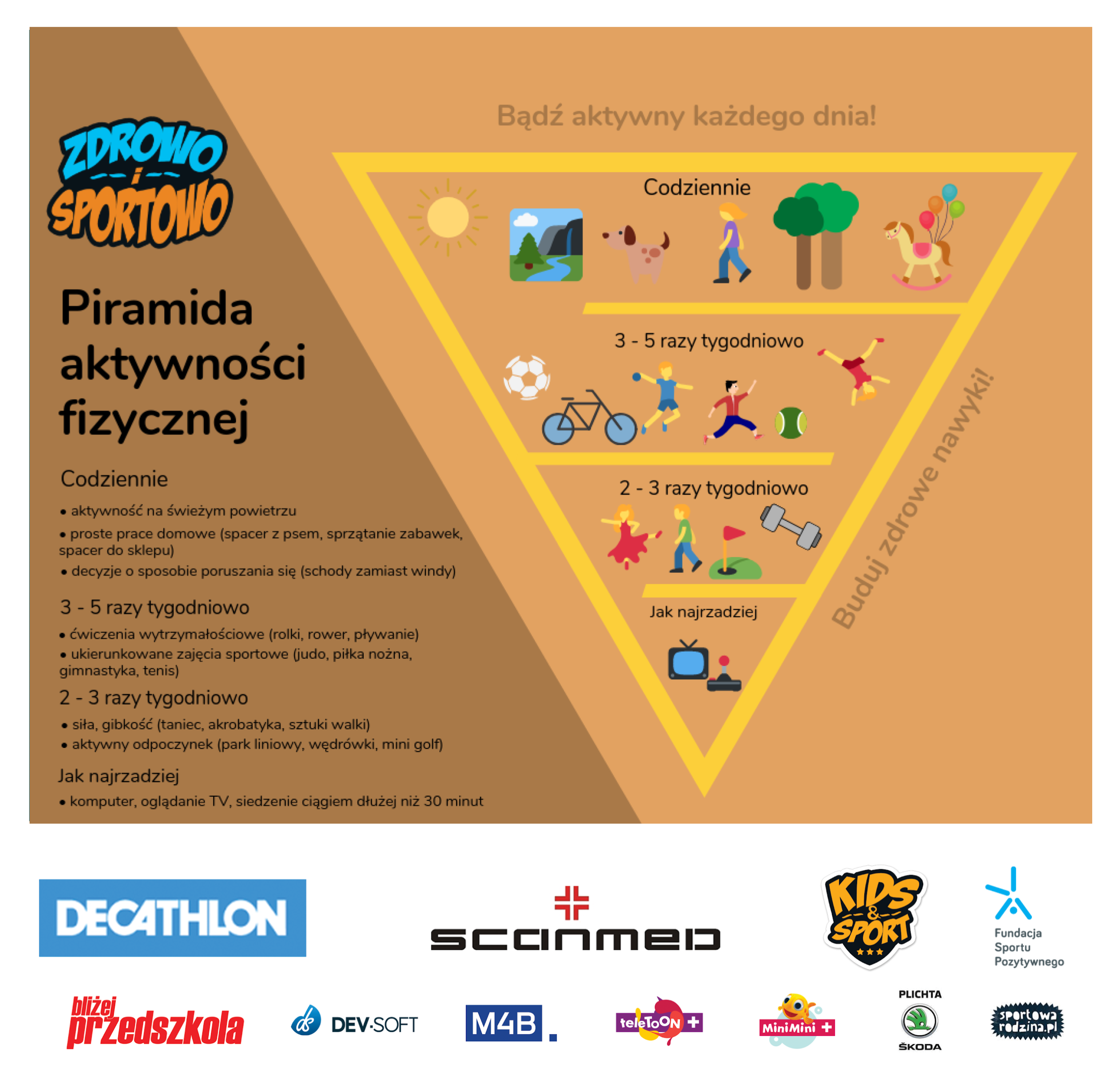 http://zdrowoisportowo.edu.pl/wp-content/uploads/2019/08/piramida-ver-5-1.png